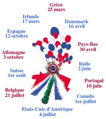 Fête nationale dans le monde