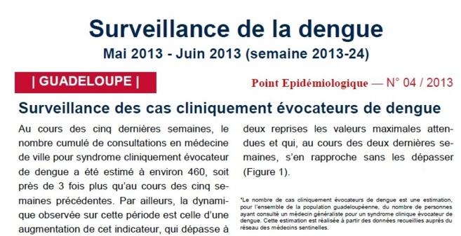 Point de situation de la dengue en Guadeloupe