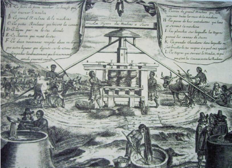 Moulin actionné par des animeaux