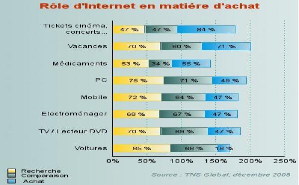 Tourisme en Guadeloupe : moins de touristes, plus de réservations par internet
