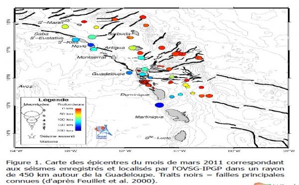 Activité Volcanique de la Soufrière de Guadeloupe en mars 2011