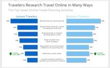 Infos pour les propriétaires de locations de vacances en Guadeloupe : Etude de Google sur les voyageurs