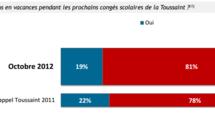 Allongement des congés scolaire de la Toussaint, pas une bonne affaire pour le tourisme en Guadeloupe