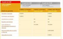 Toutes les assurances vacances pour votre voyage en Guadeloupe